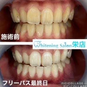 【年間で歯医者さんに通う回数】